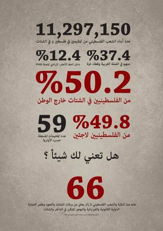 "<a href=""/artist/hassan-al-khateeb"">Hassan Al Khateeb </a> - <a href=""/nationalityposter/palestine"">Palestine</a> - 2014 - GAZA"